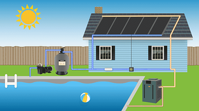 Solar-and Mechanical Pool-Heating